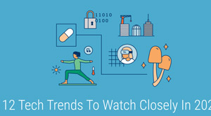 What are the Latest Trends Dominating Labs?